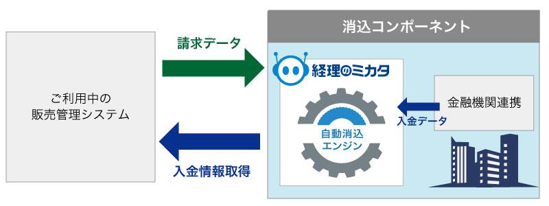 blog_図2